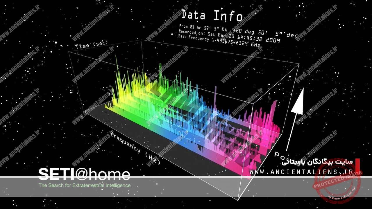 پروژه ستی - جستجوی موجودات فضایی هوشمند